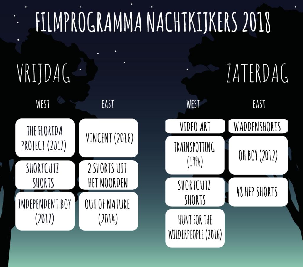 Filmprogramma Nachtkijkers Openlucht Filmfestival